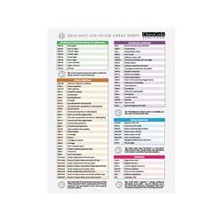 Buy Chiropractic Icd 10 Cm Cheat Sheet