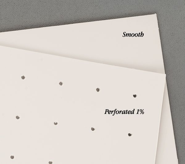 Clinic Splinting Sheet 1%Perf 18