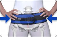 Active Si Sacroiliac Pain Belt