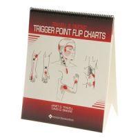 Travell Trigger Point Flip Chart